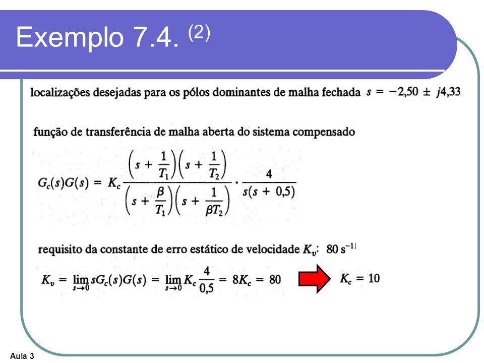 Exemplo 7.4. (2)