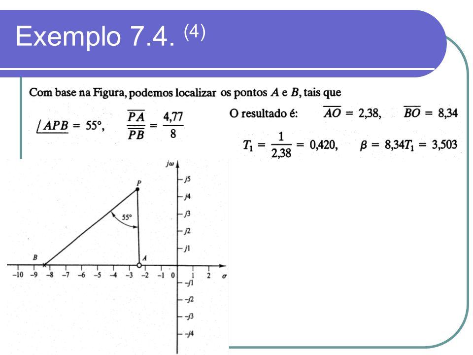 Exemplo 7.4. (4)