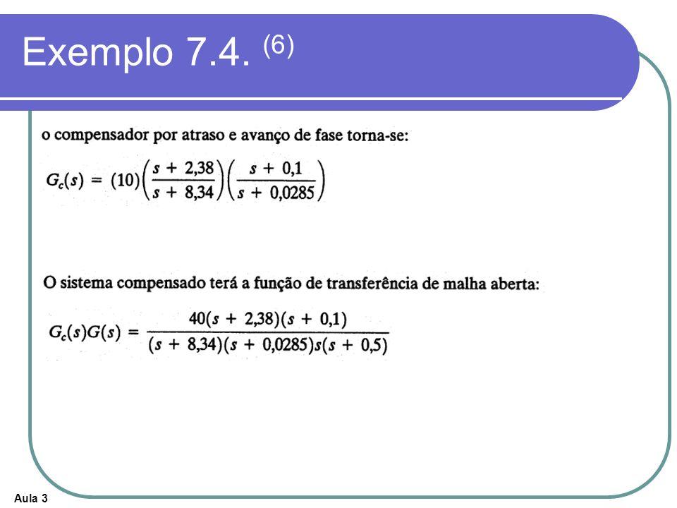 Exemplo 7.4. (6)