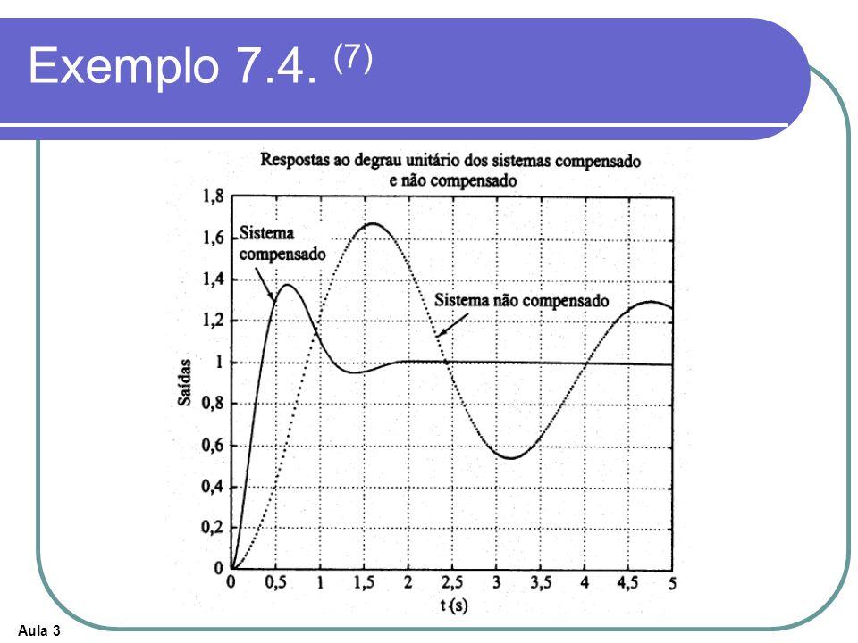 Exemplo 7.4. (7)