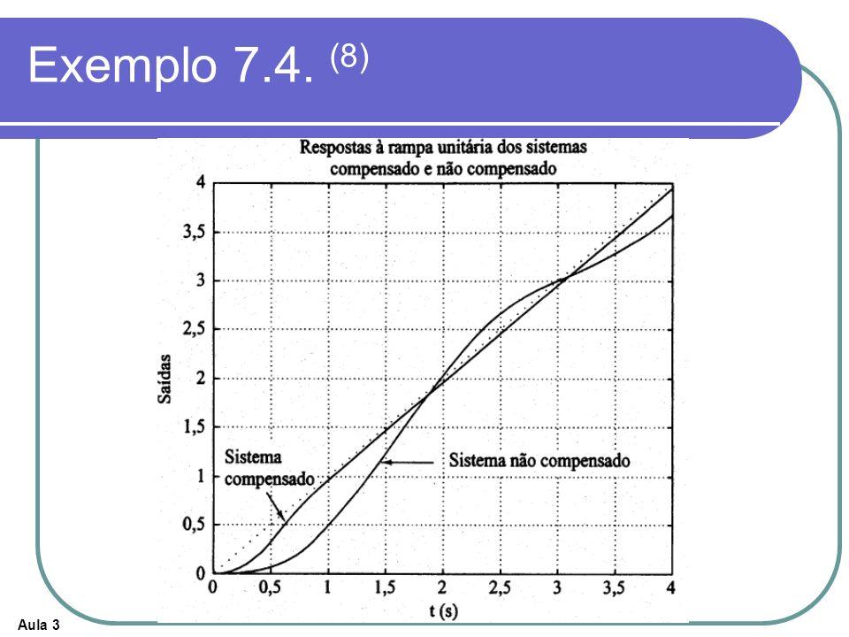 Exemplo 7.4. (8)