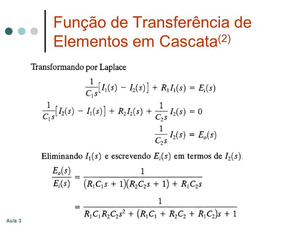 Função de Transferência de Elementos em Cascata(2)