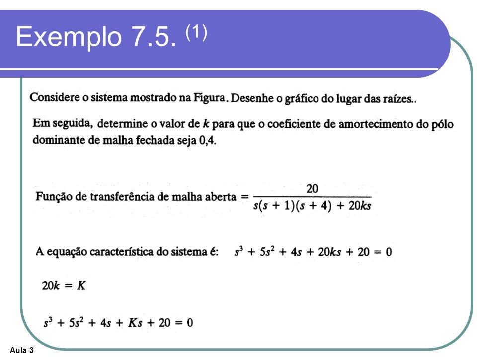 Exemplo 7.5. (1)