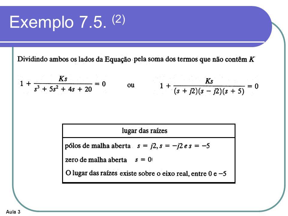 Exemplo 7.5. (2)