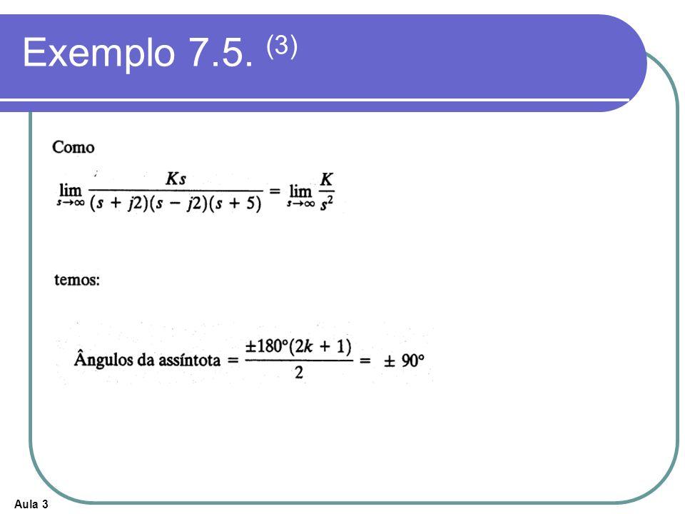 Exemplo 7.5. (3)