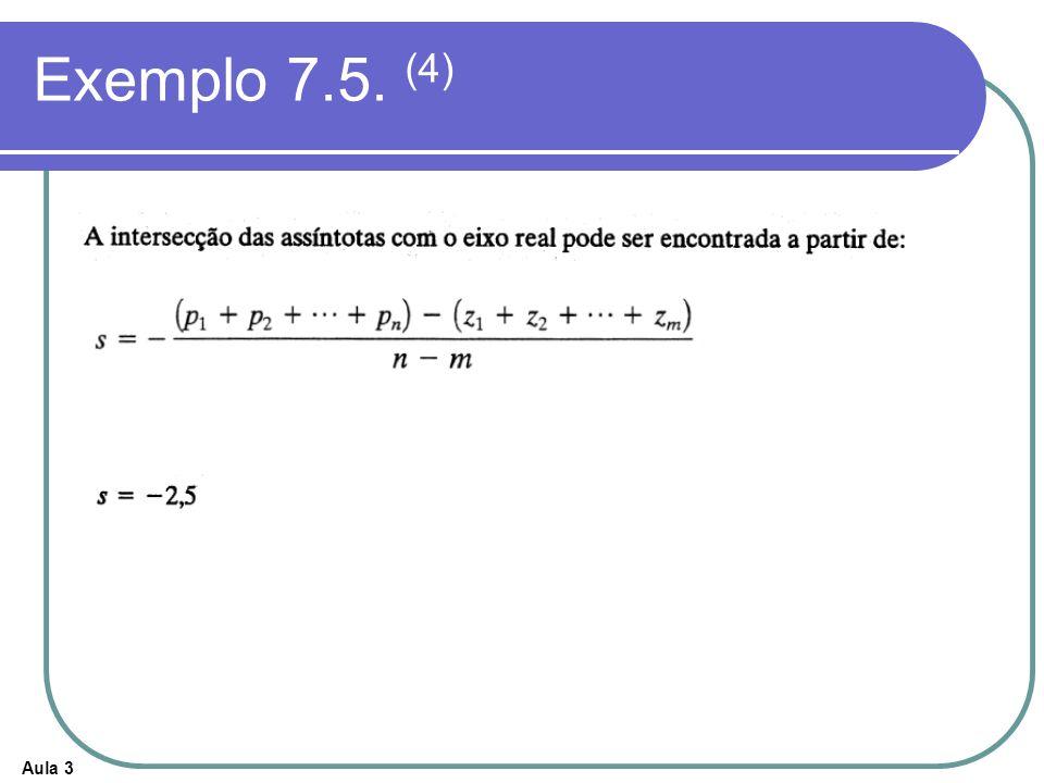 Exemplo 7.5. (4)