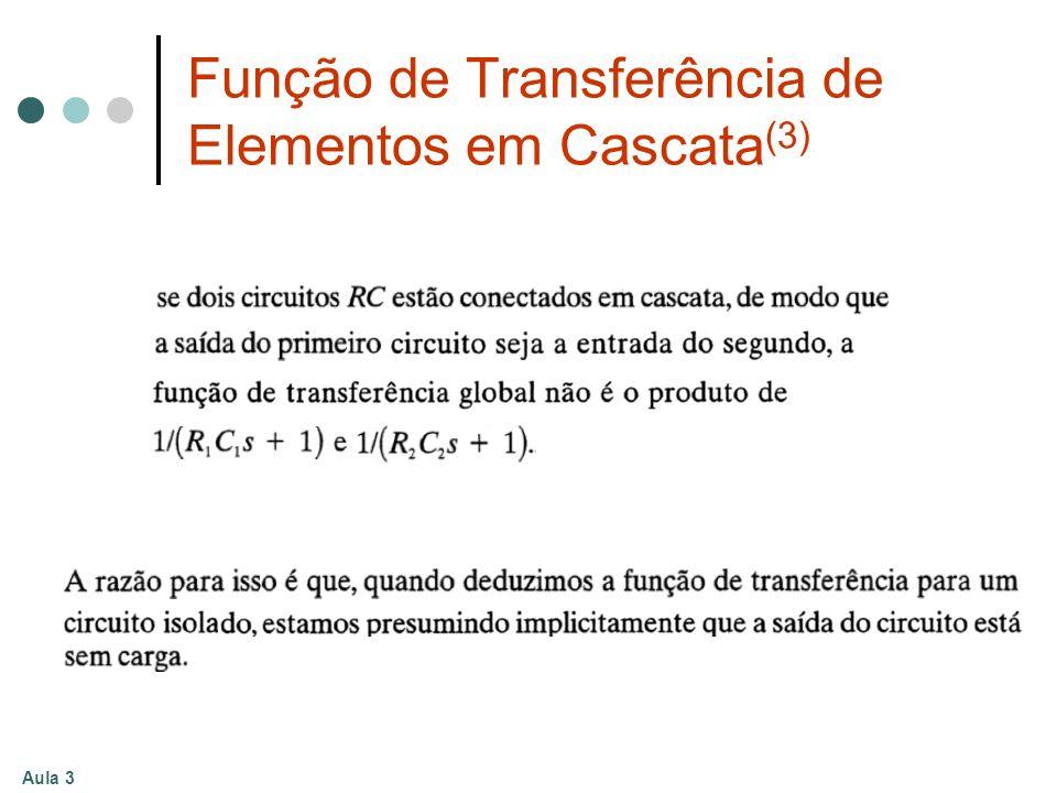Função de Transferência de Elementos em Cascata(3)