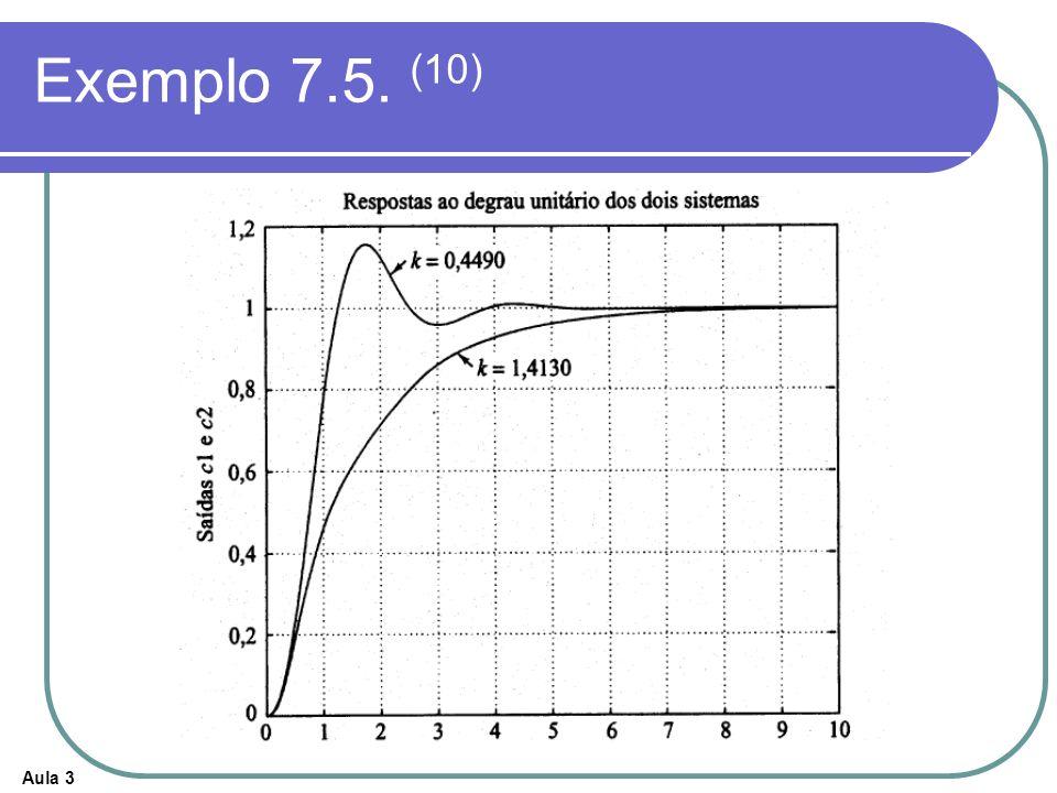 Exemplo 7.5. (10)