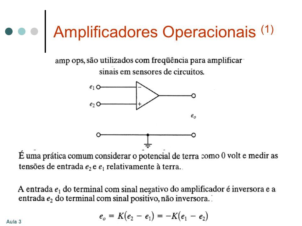 Amplificadores Operacionais (1)