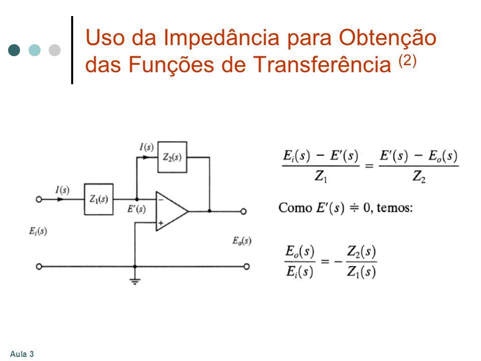 Uso da Impedância para Obtenção das Funções de Transferência (2)