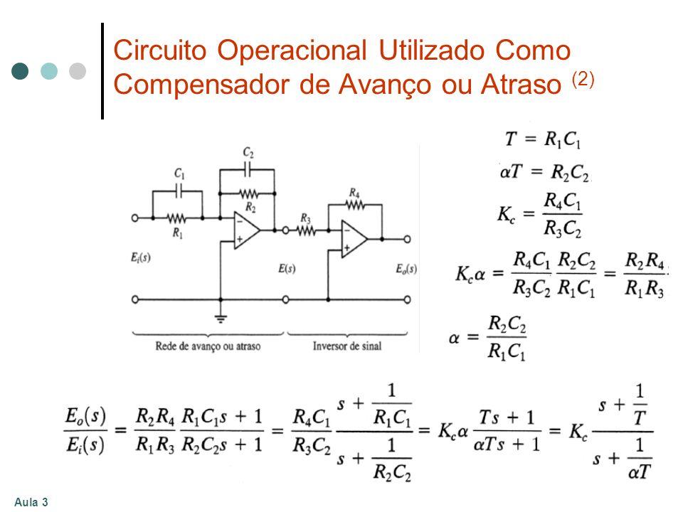 Circuito Operacional Utilizado Como Compensador de Avanço ou Atraso (2)