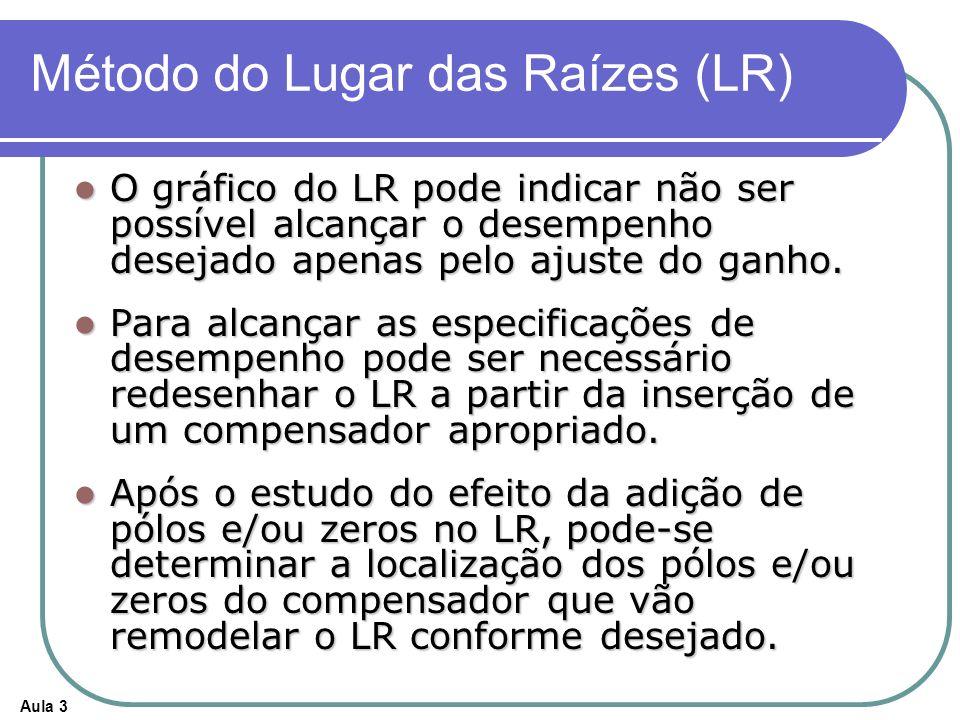 Método do Lugar das Raízes (LR)