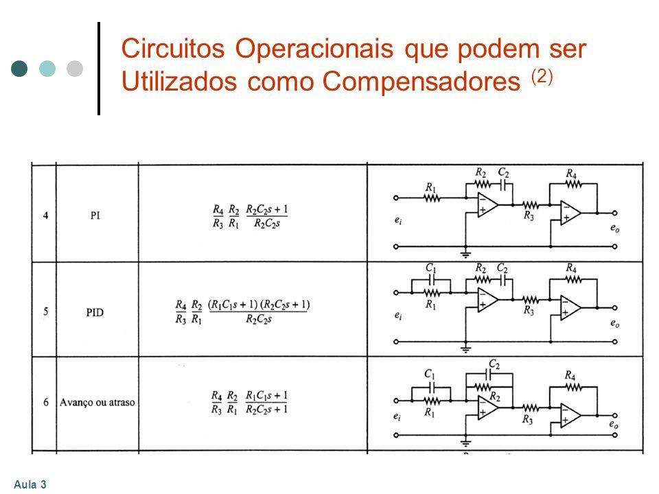 Circuitos Operacionais que podem ser Utilizados como Compensadores (2)