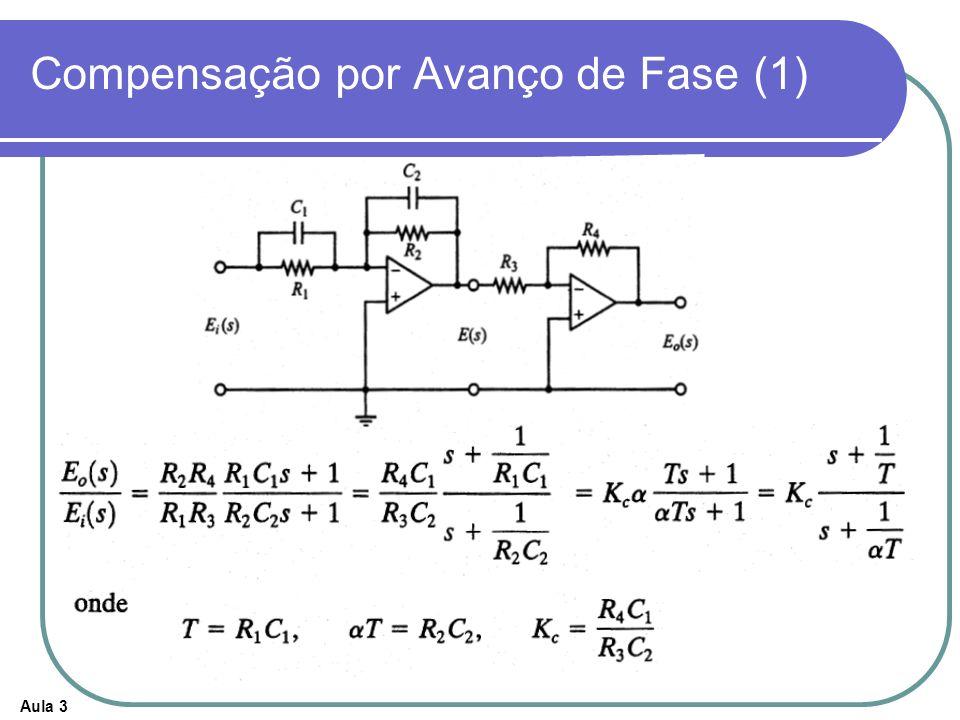 Compensação por Avanço de Fase (1)