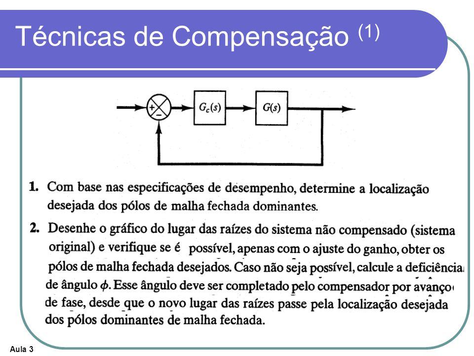 Técnicas de Compensação (1)