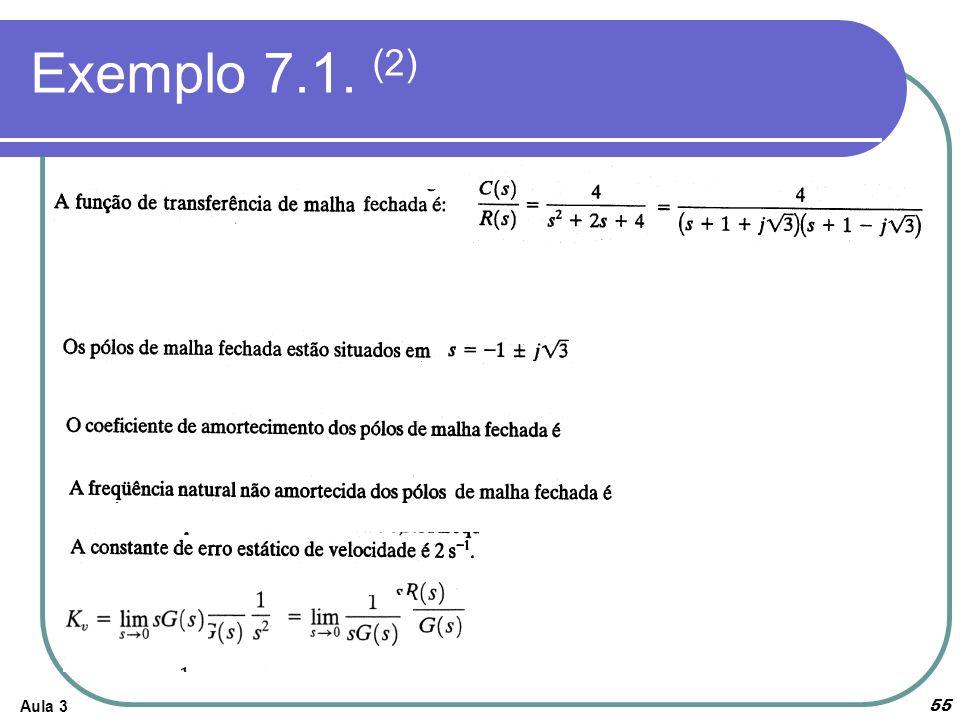 Exemplo 7.1. (2)