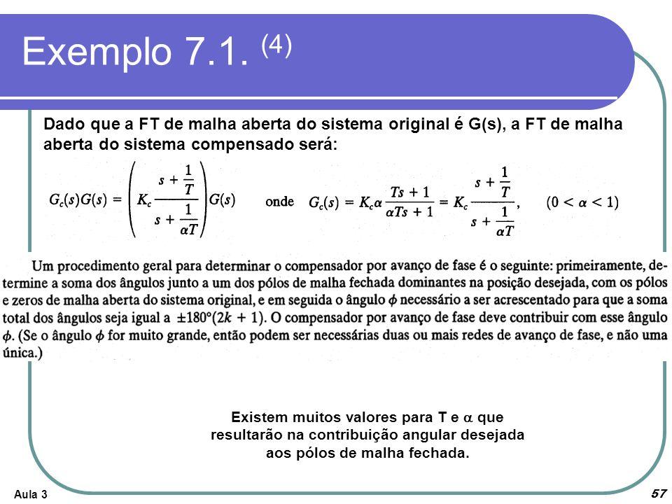 Exemplo 7.1. (4) Dado que a FT de malha aberta do sistema original é G(s), a FT de malha aberta do sistema compensado será: