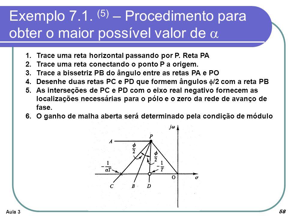 Exemplo 7.1. (5) – Procedimento para obter o maior possível valor de a