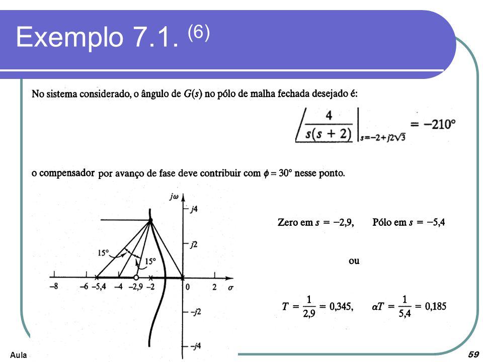 Exemplo 7.1. (6)