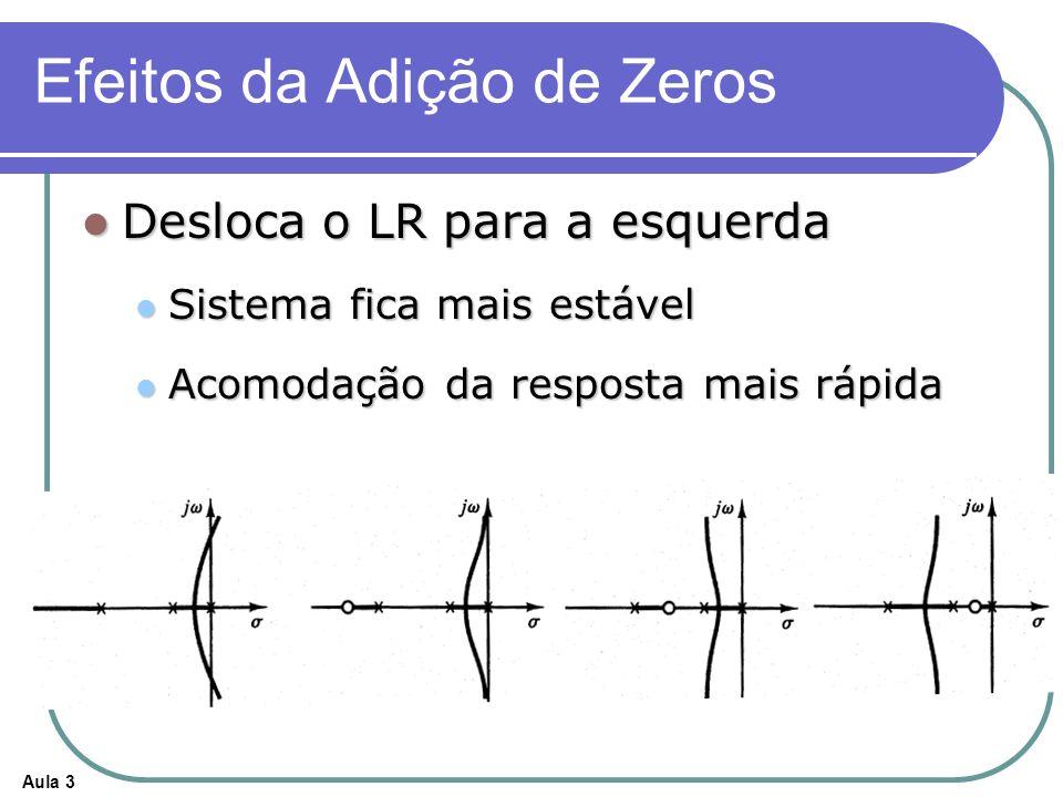 Efeitos da Adição de Zeros