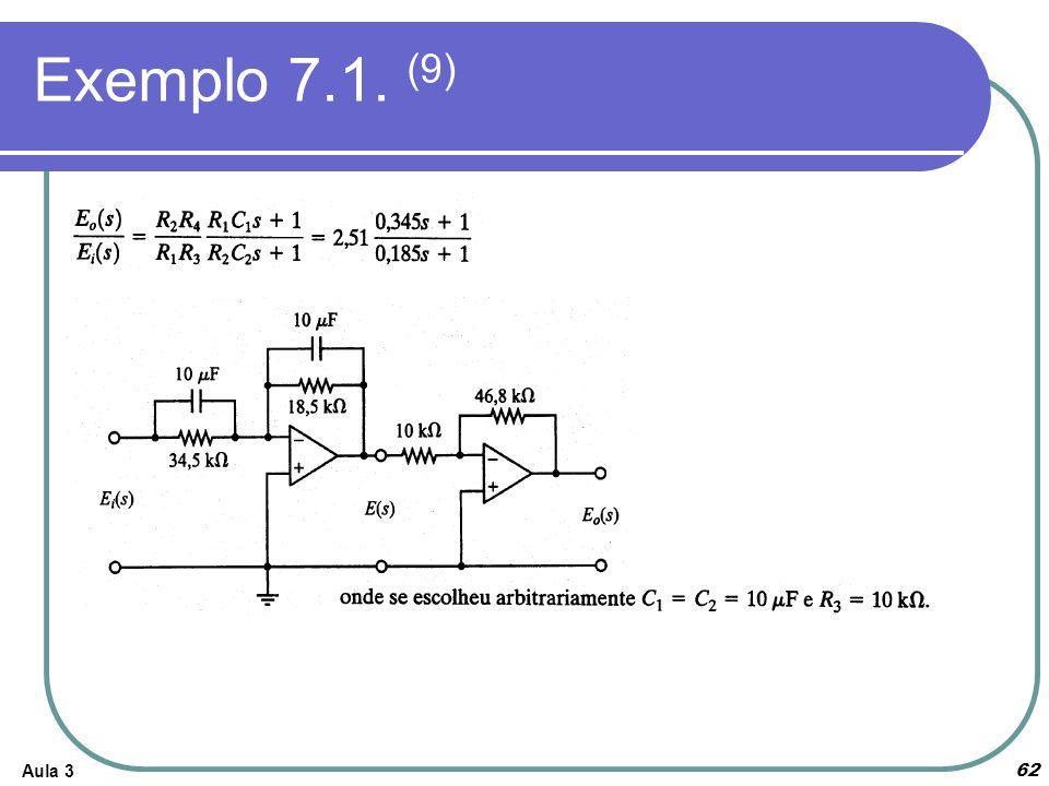 Exemplo 7.1. (9)