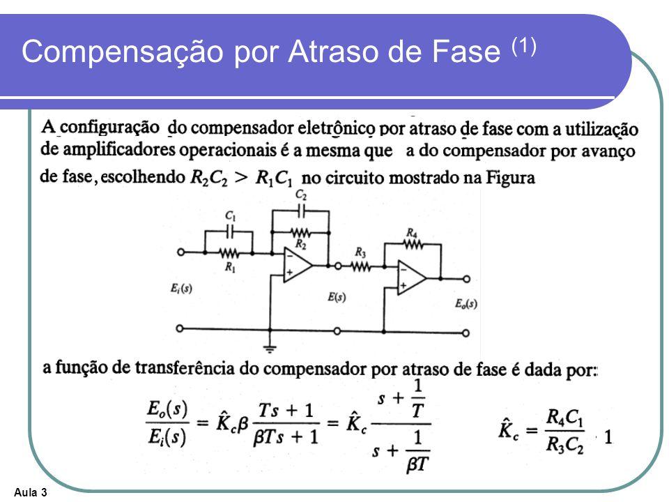 Compensação por Atraso de Fase (1)