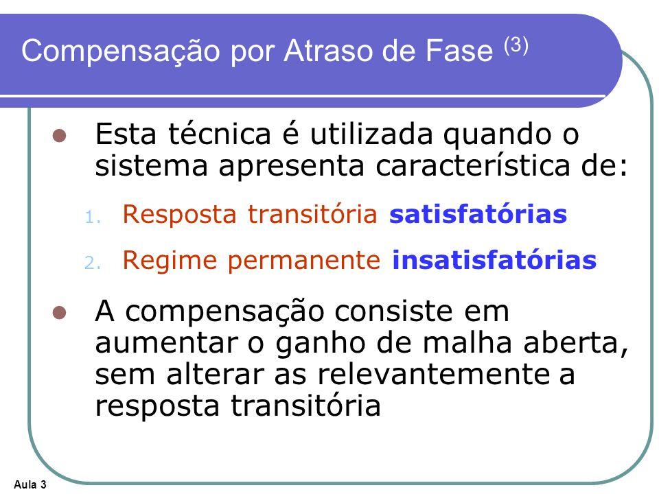 Compensação por Atraso de Fase (3)