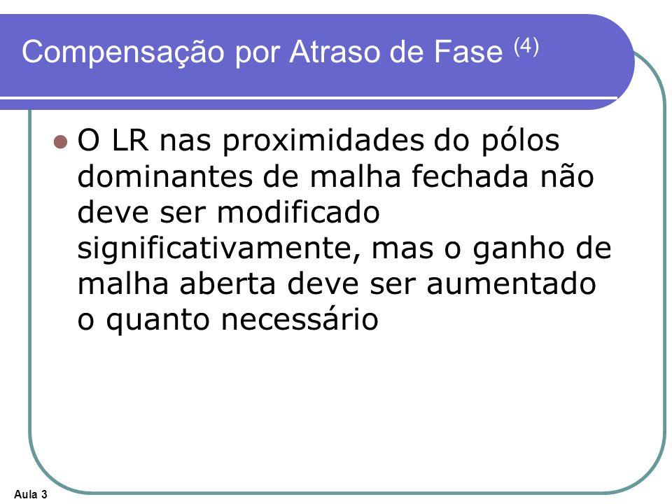 Compensação por Atraso de Fase (4)