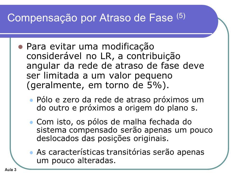 Compensação por Atraso de Fase (5)