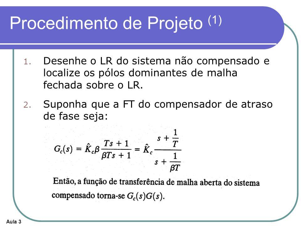 Procedimento de Projeto (1)
