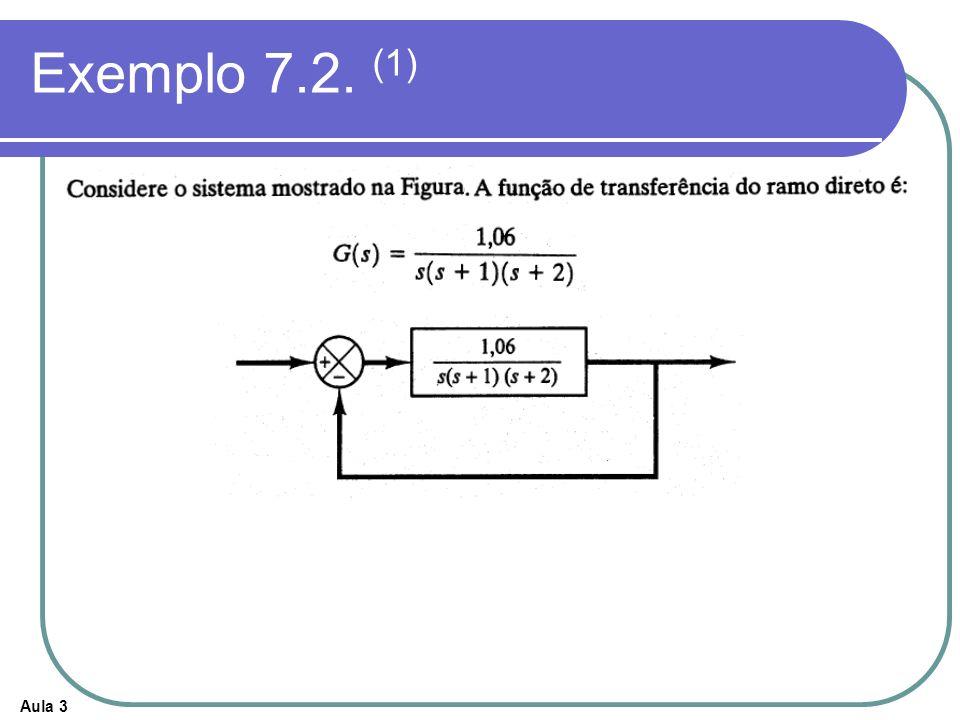 Exemplo 7.2. (1)