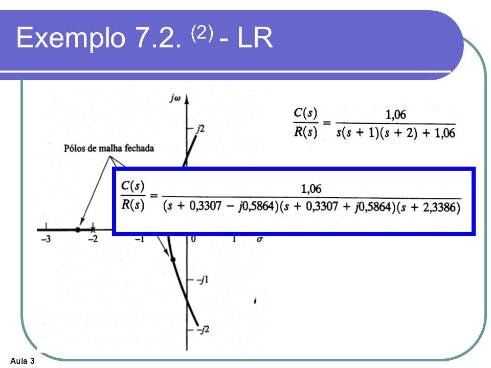 Exemplo 7.2. (2) - LR