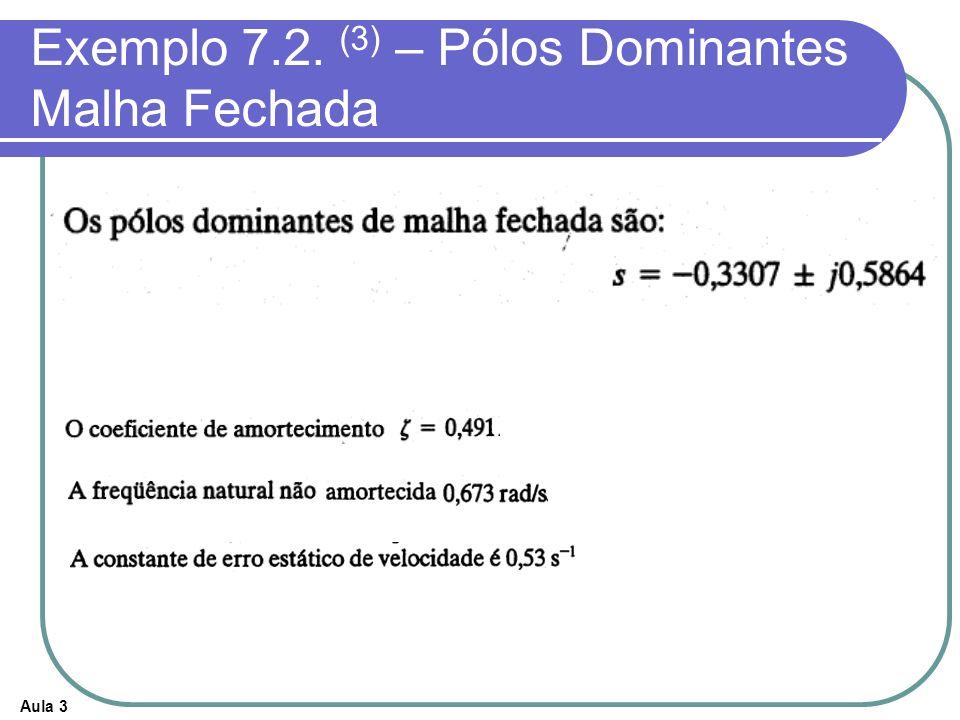 Exemplo 7.2. (3) – Pólos Dominantes Malha Fechada