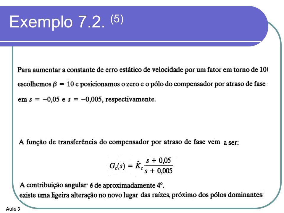 Exemplo 7.2. (5)