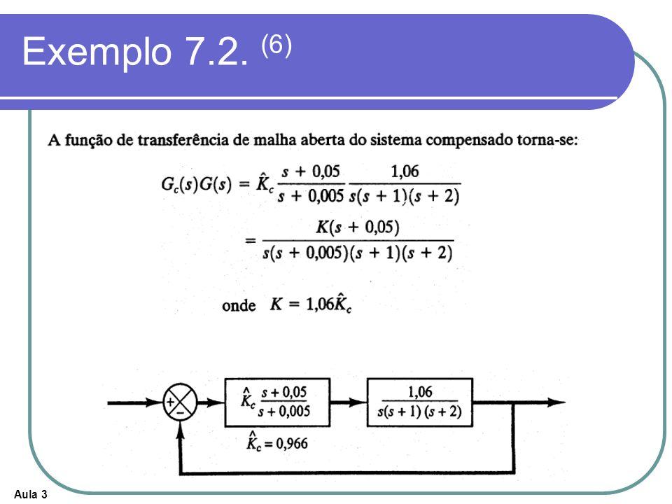 Exemplo 7.2. (6)