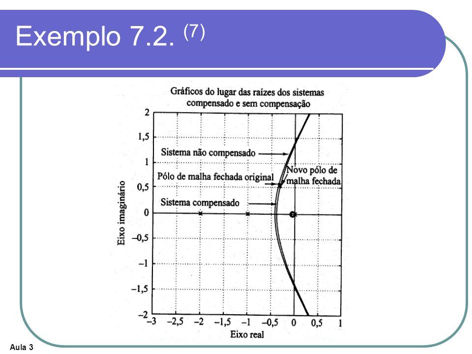 Exemplo 7.2. (7)