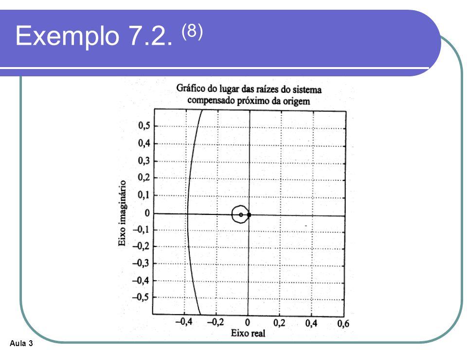 Exemplo 7.2. (8)