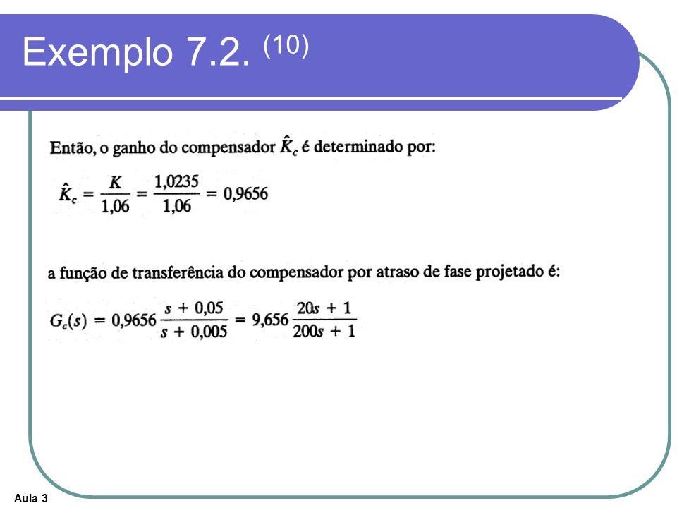 Exemplo 7.2. (10)