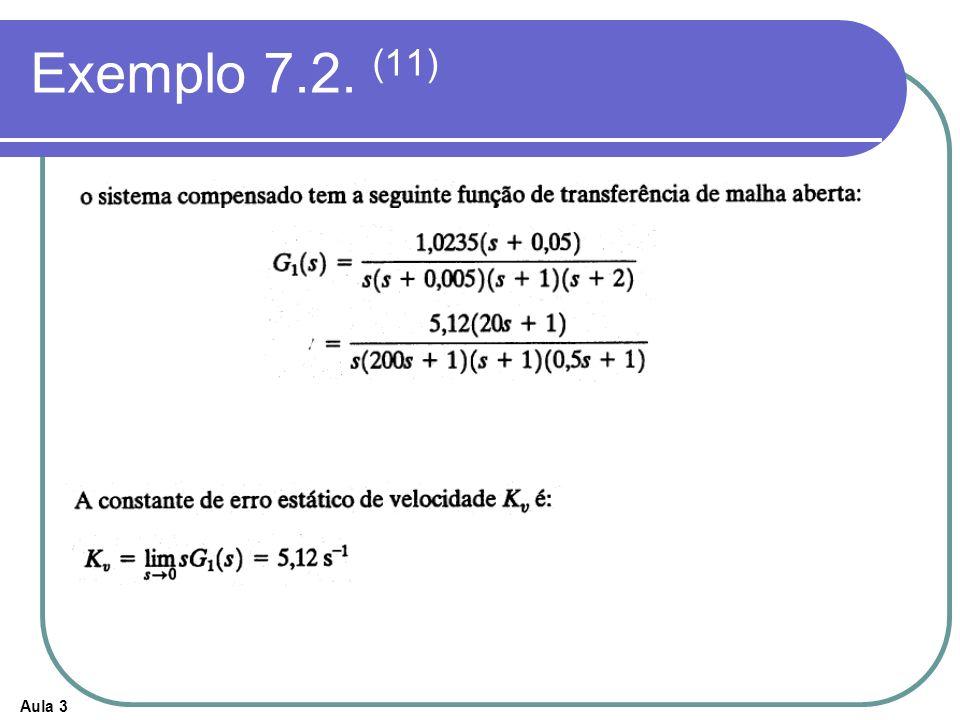 Exemplo 7.2. (11)
