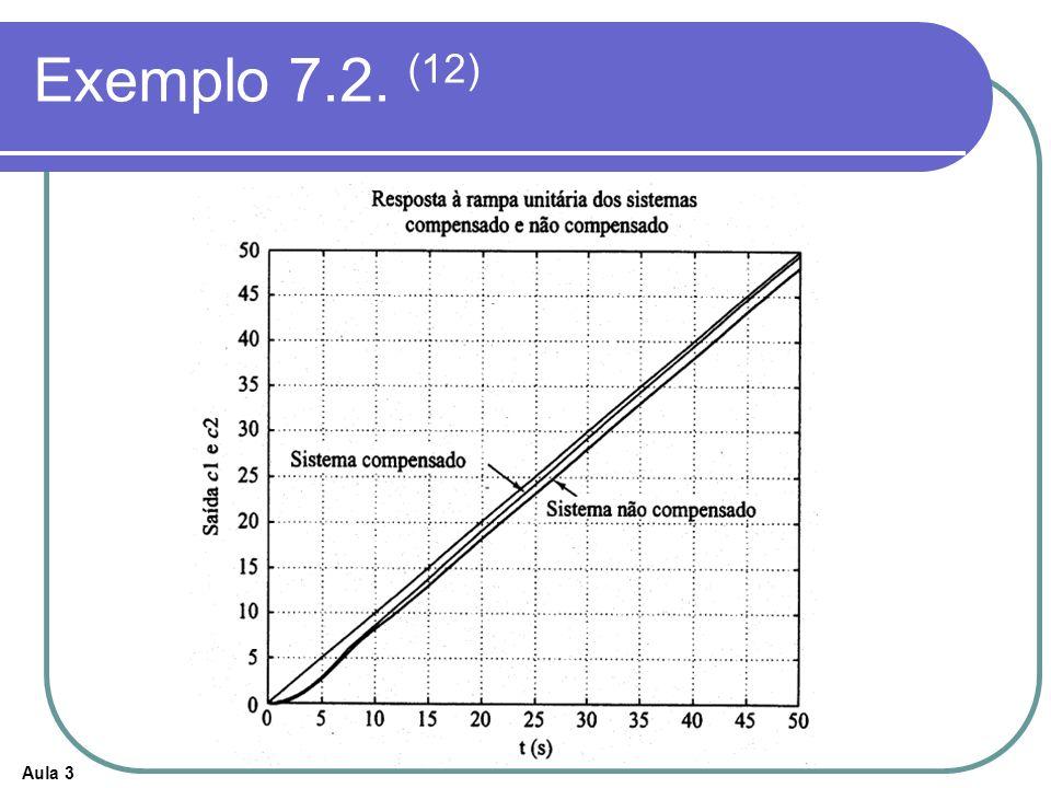 Exemplo 7.2. (12)