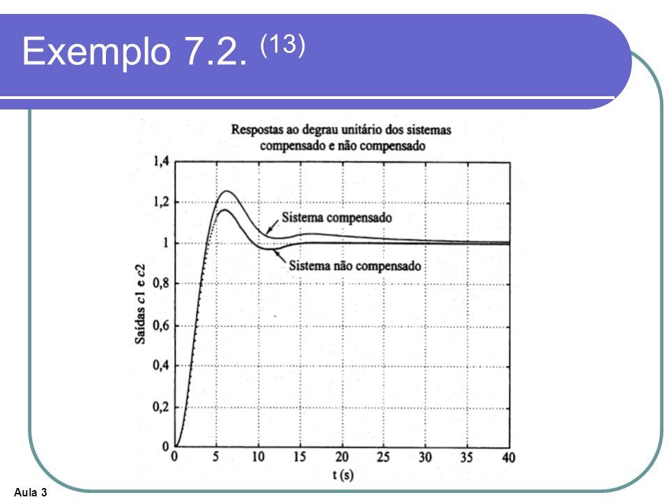 Exemplo 7.2. (13)