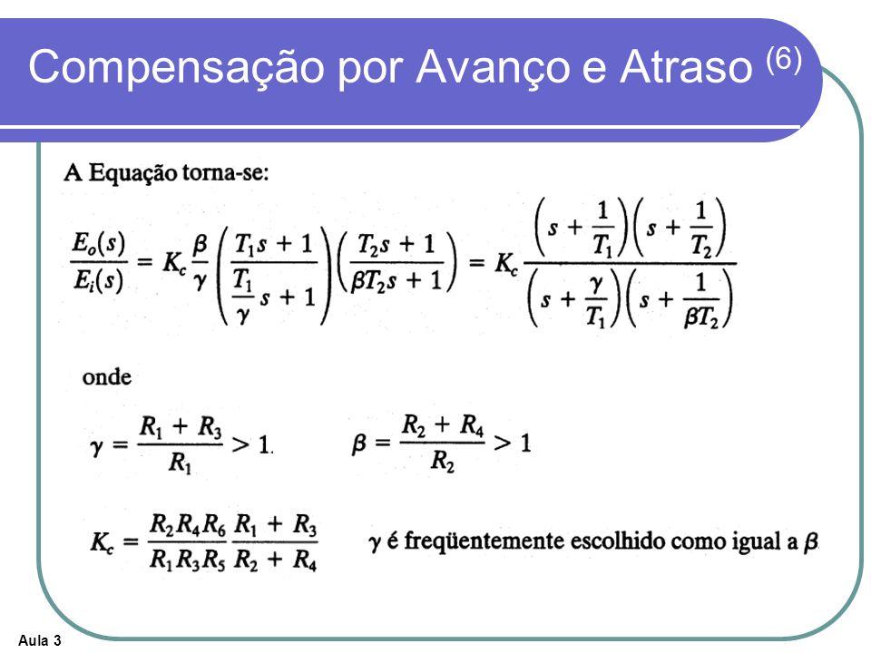 Compensação por Avanço e Atraso (6)