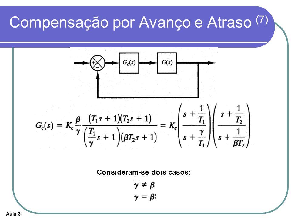 Compensação por Avanço e Atraso (7)