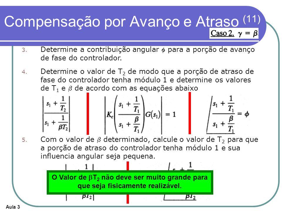 Compensação por Avanço e Atraso (11)