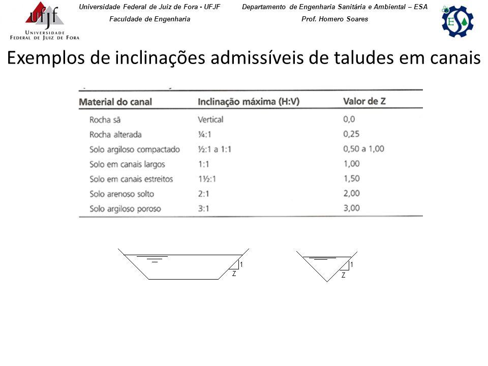 Exemplos de inclinações admissíveis de taludes em canais