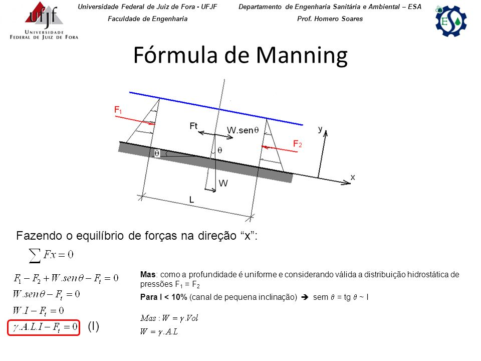 Fórmula de Manning Fazendo o equilíbrio de forças na direção x : (I)