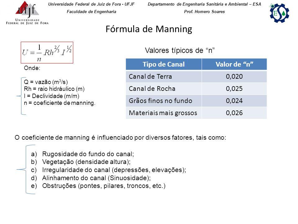 Fórmula de Manning Valores típicos de n Tipo de Canal Valor de n