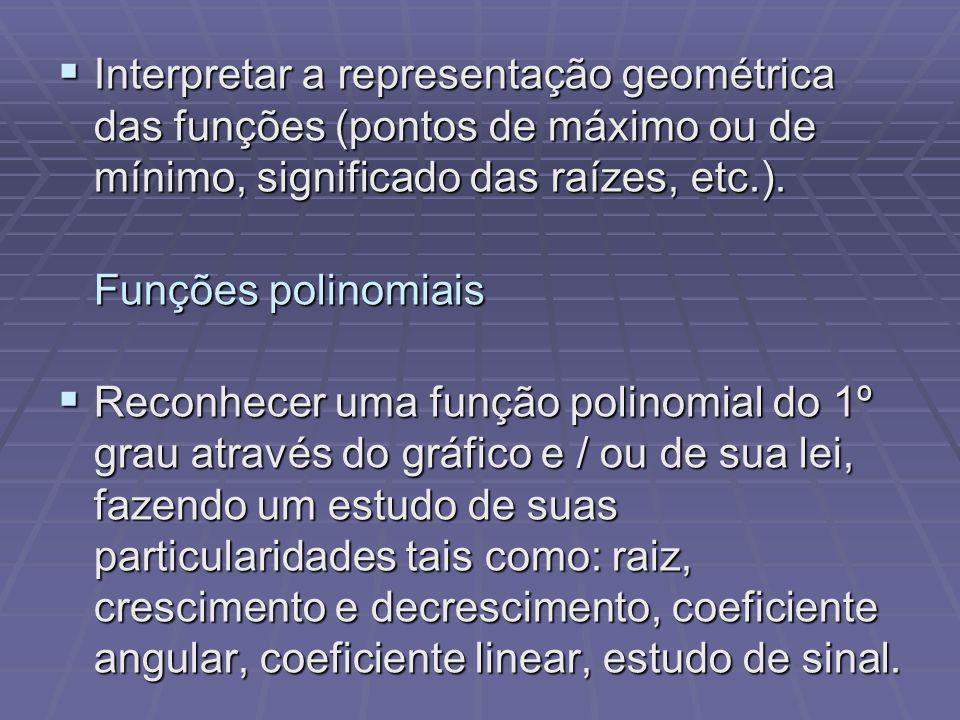 Interpretar a representação geométrica das funções (pontos de máximo ou de mínimo, significado das raízes, etc.).