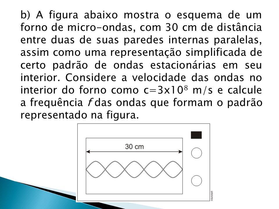 b) A figura abaixo mostra o esquema de um forno de micro-ondas, com 30 cm de distância entre duas de suas paredes internas paralelas, assim como uma representação simplificada de certo padrão de ondas estacionárias em seu interior.