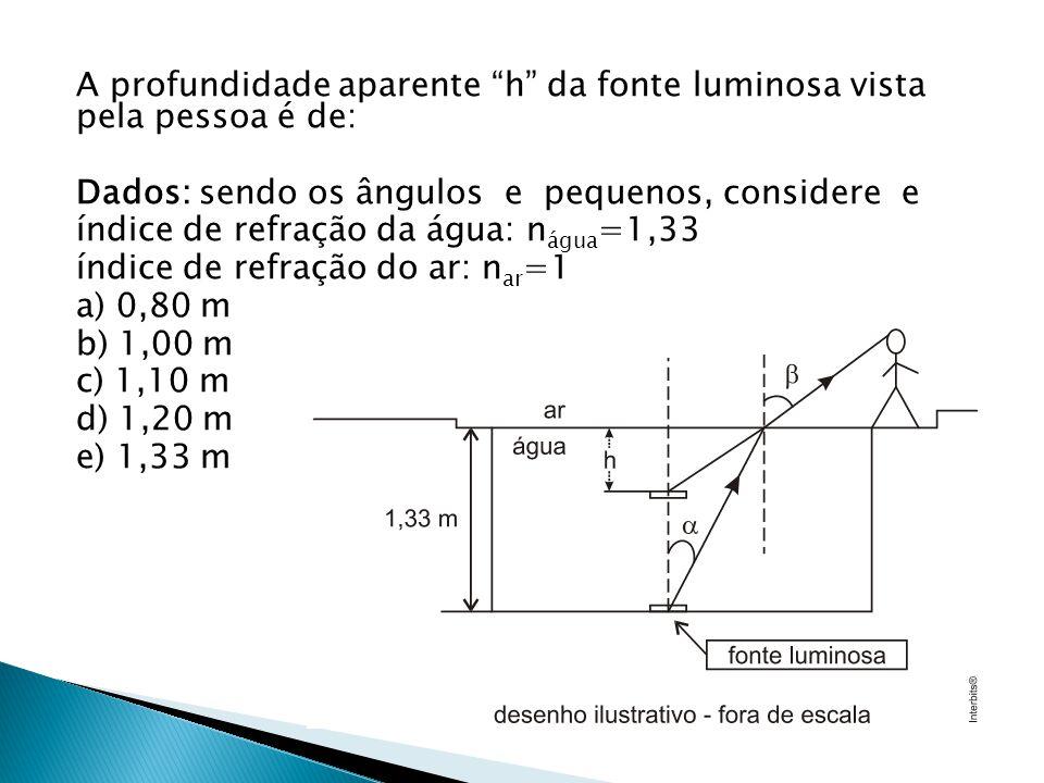 A profundidade aparente h da fonte luminosa vista pela pessoa é de: Dados: sendo os ângulos e pequenos, considere e índice de refração da água: nágua=1,33 índice de refração do ar: nar=1 a) 0,80 m b) 1,00 m c) 1,10 m d) 1,20 m e) 1,33 m